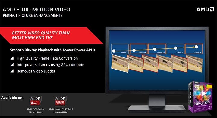 AMD-Catalyst-Omega-Driver_Fluid-Motion-Video