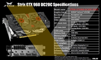 ASUS-GTX-960-Strix-Specifications