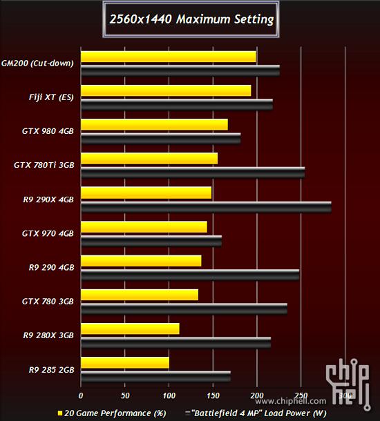 Nvidia-GM200-TItan-2-AMD-Fiji-