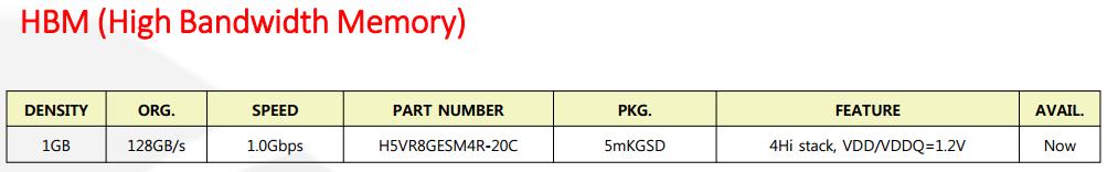SKHynix HBM 1Gbps