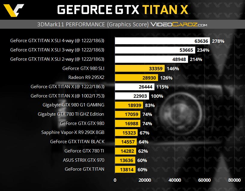 NVIDIA GeForce ... Gtx 980 Ti Superclocked