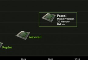 NVIDIA 2015-2018 Roadmap Pascal small