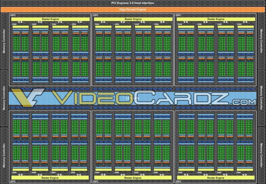 NVIDIA Maxwell GM200 GPU Block Diagram