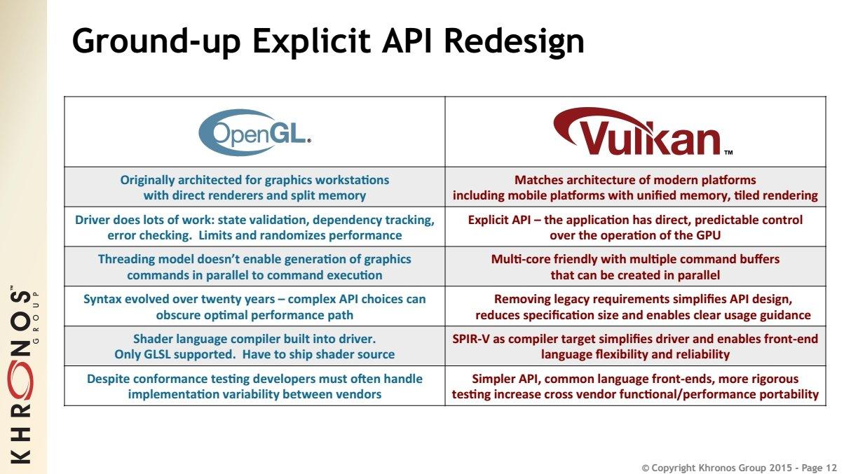Vulkan-API-4.jpg