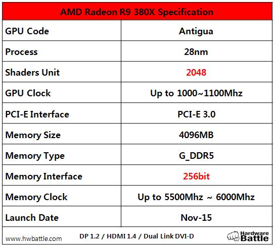 AMD Radeon R9 380X specs HW