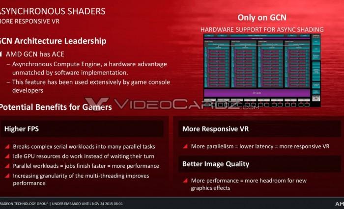 VC_AMD Crimson Driver 20