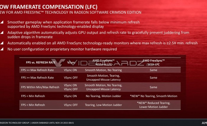 VC_AMD Crimson Driver 22