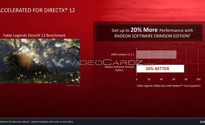 VC_AMD Crimson Driver 31