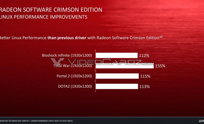VC_AMD Crimson Driver 33