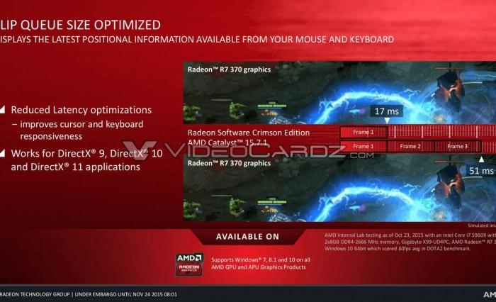 VC_AMD Crimson Driver 34