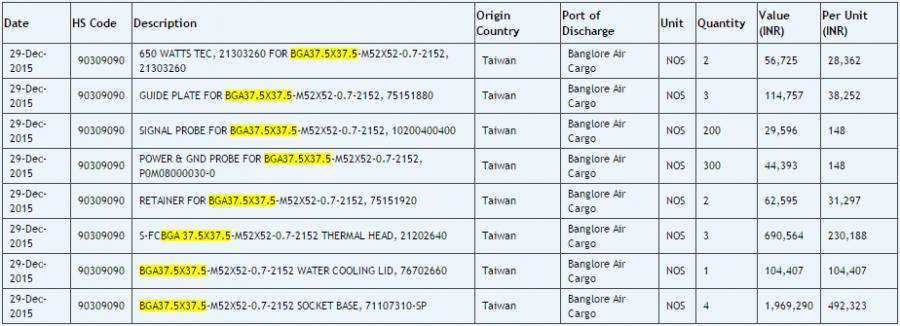 NVIDIA GP104 Pascal Zauba Listing