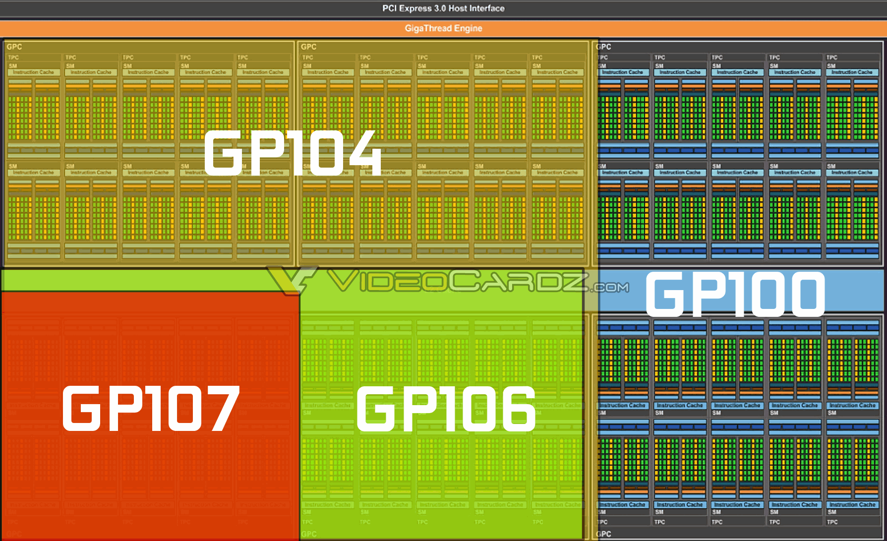 chiphell first look at gp104 die and unknown pascal gpu