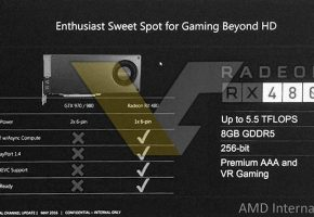 AMD Radeon RX 480 Specifications