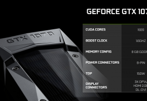 NVIDIA GeForce GTX 1070 Specifications