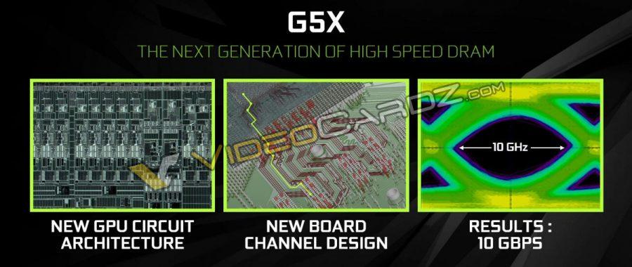 NVIDIA GeForce GTX 1080 GDDR5X