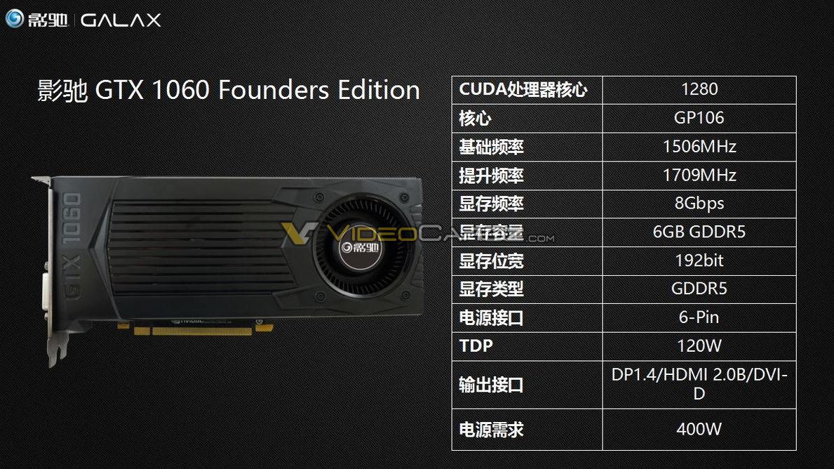 http://cdn.videocardz.com/1/2016/07/GALAXY-GeForce-GTX-1060-FE.jpg