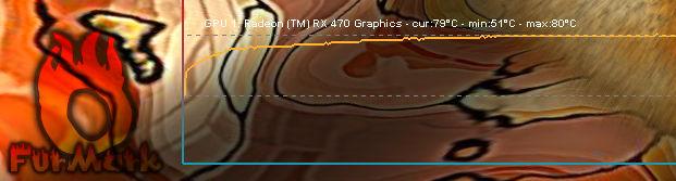 PowerColor Radeon RX 470 4GB Red Devil Furmark Silent BIOS