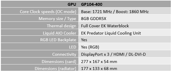 MSI-GeForce-GTX-1080-30th-летие-2