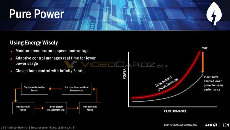 RYZEN-PurePower-900x509.jpg