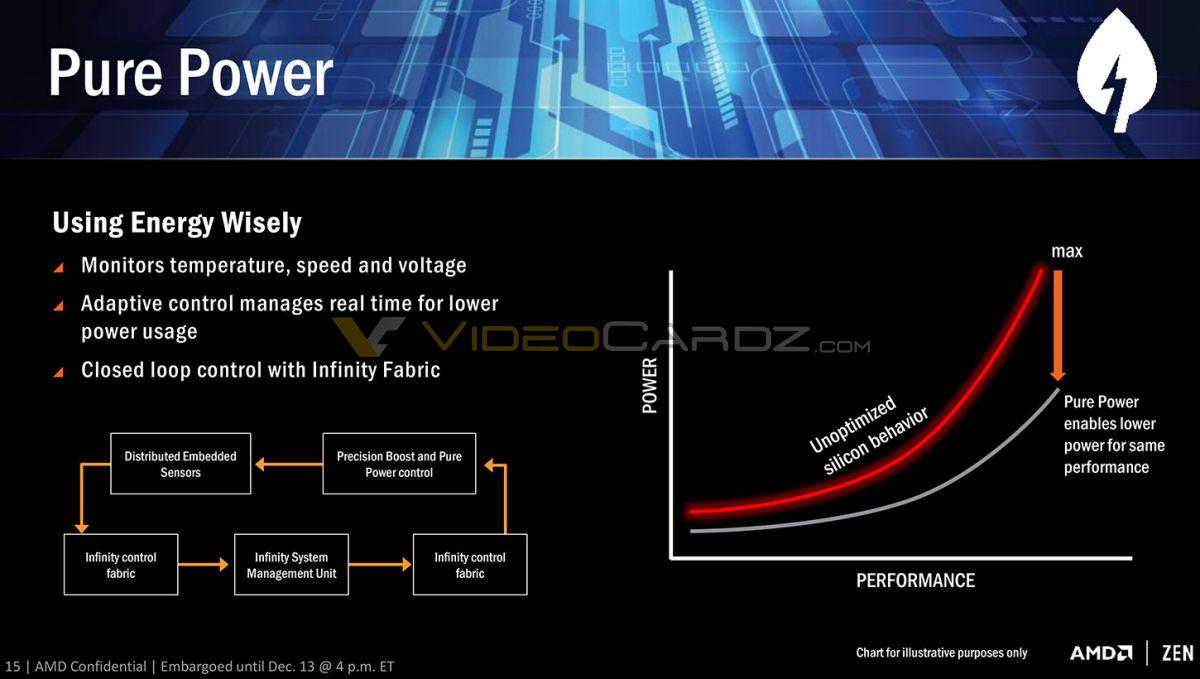 RYZEN-PurePower.jpg