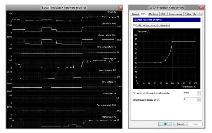 EVGA Precision Monitoring and Fan Control