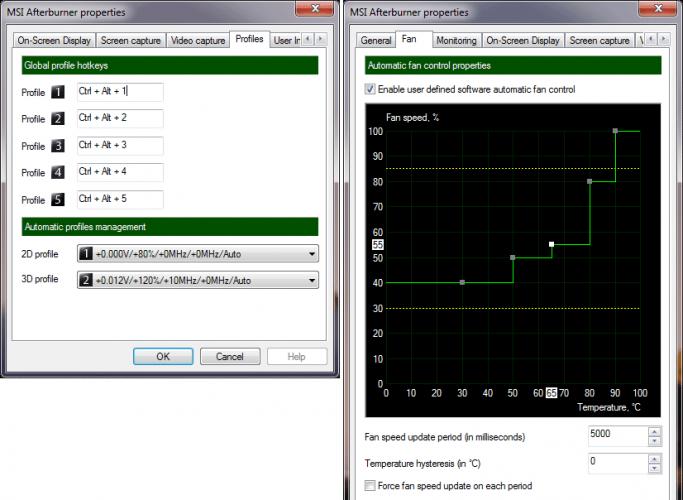 MSI Afterburner OC Profiles and Fan Control