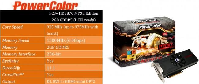 PowerColor PCS+ HD7870 Myst. Edition 2GB GDDR5 (4)