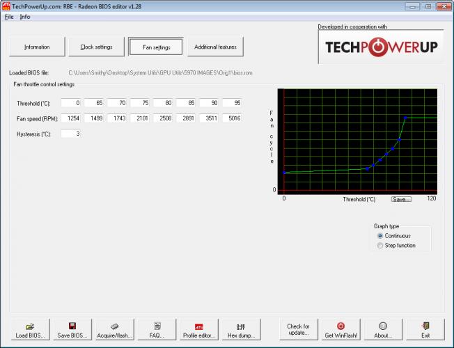 Radeon BIOS Editor Fan Control
