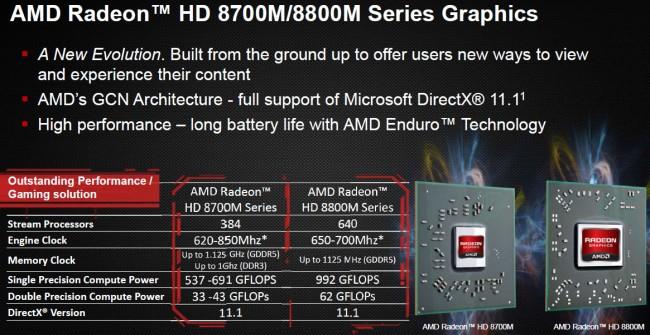 Radeon HD 8000M Series (1)