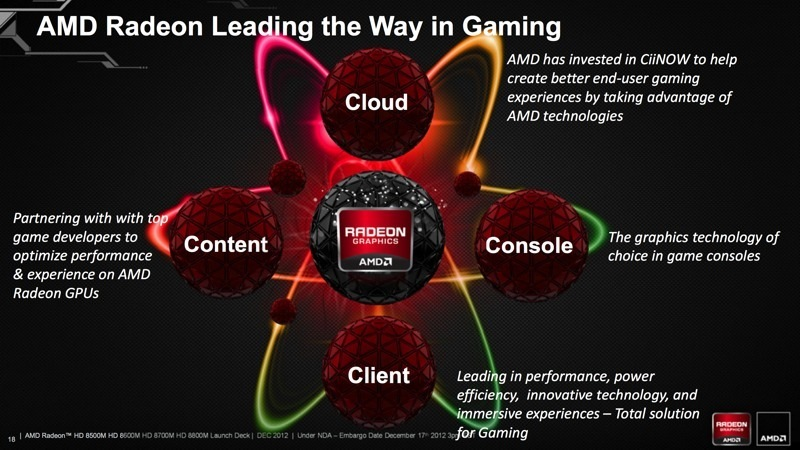 Radeon HD 8000M Slides (4)