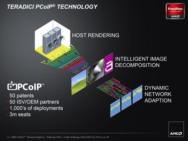 AMD FirePro R5000 (2)