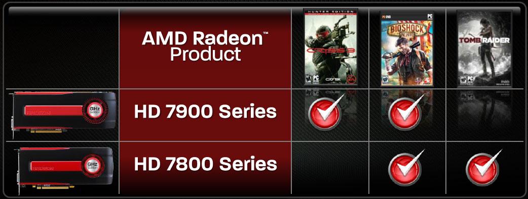 AMD Never Settle Reloaded (5)
