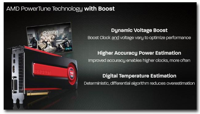 AMD PowerTune Boost