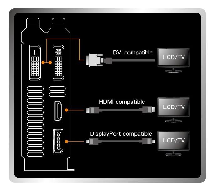 ASUS GeForce GTX Titan (3)