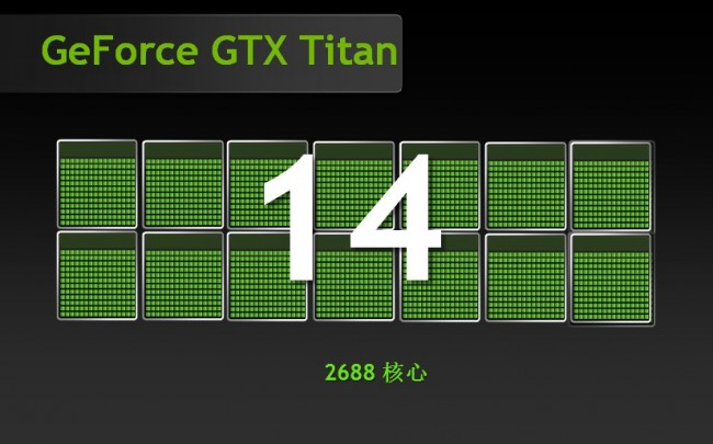 Colorful GeForce GTX Titan (2)