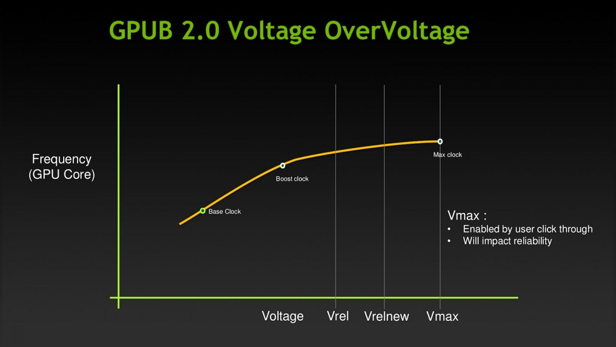 GeForce GTX Titan Launch (3)