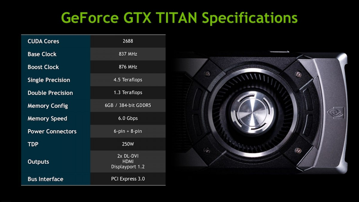 GeForce GTX Titan Launch (4)