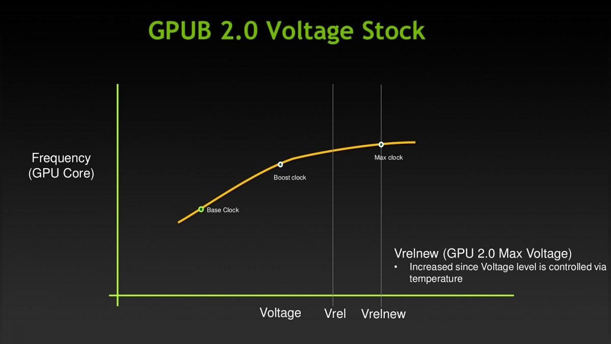 GeForce GTX Titan Launch (7)
