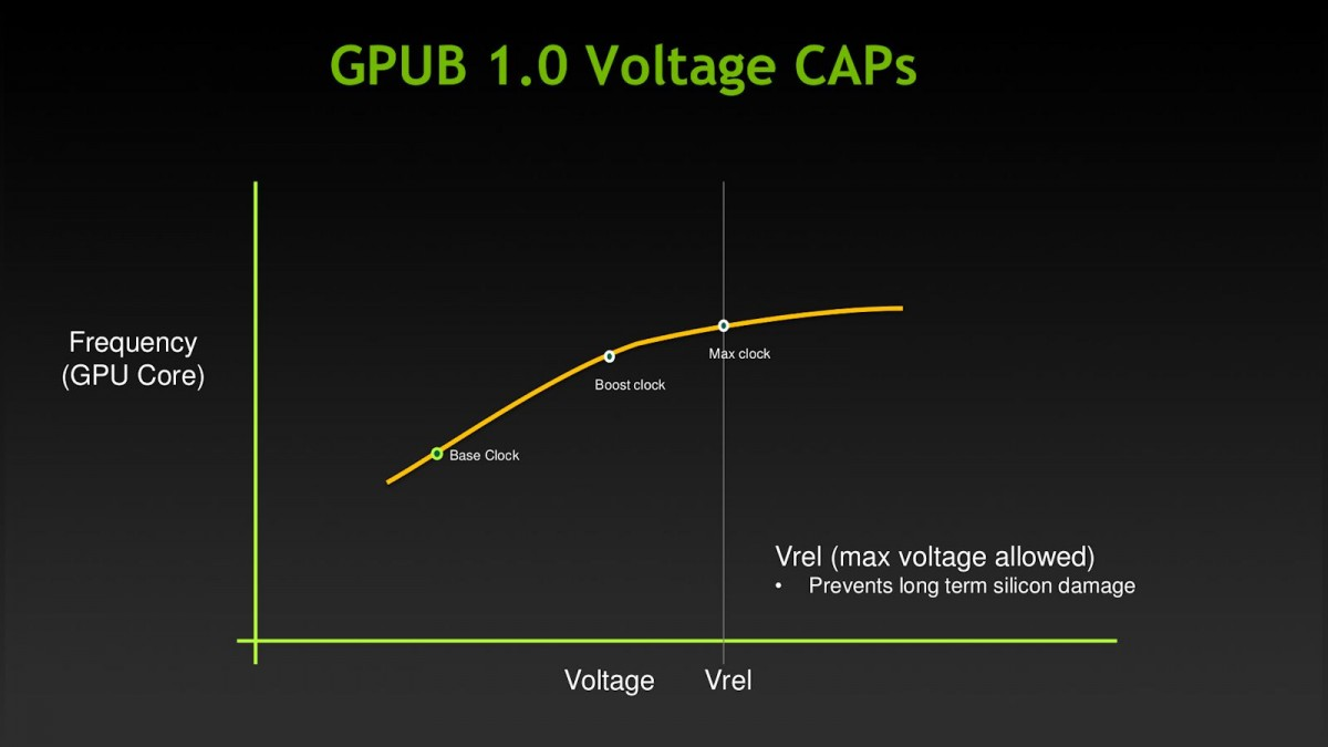GeForce GTX Titan Launch (9)