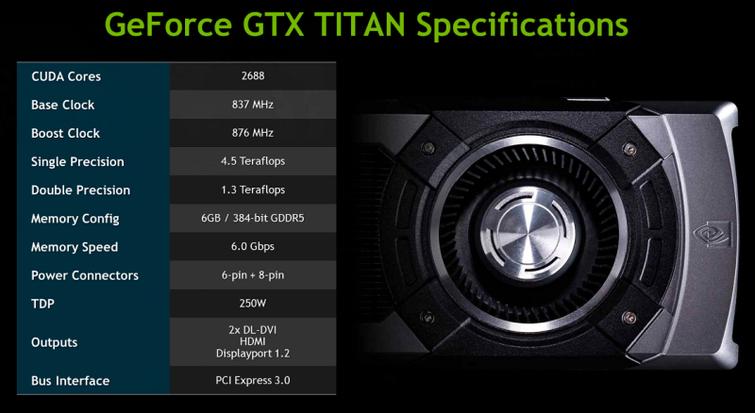 GeForce GTX Titan Presentation (2)