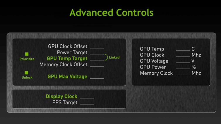 GeForce GTX Titan Presentation (3)