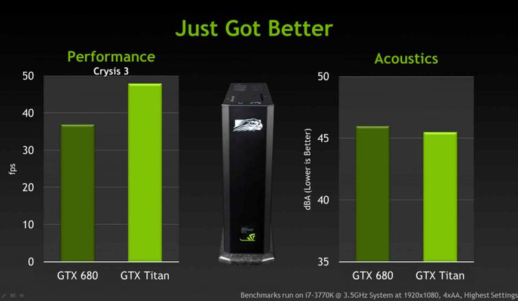 GeForce GTX Titan Presentation (4)