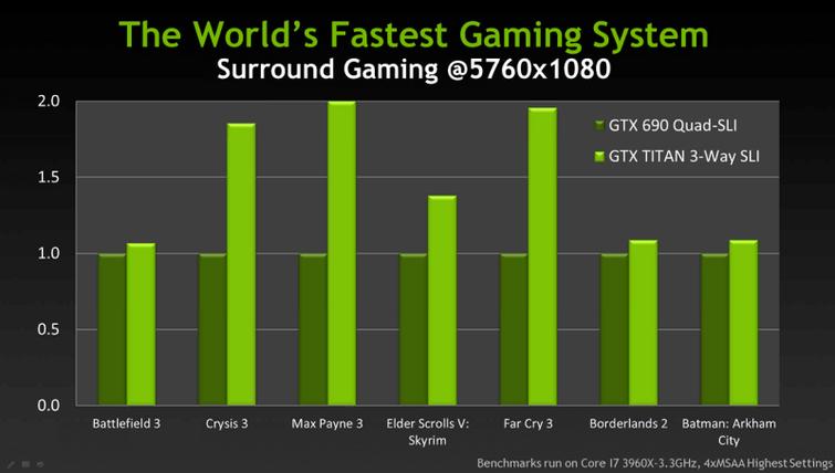 GeForce GTX Titan Presentation (5)