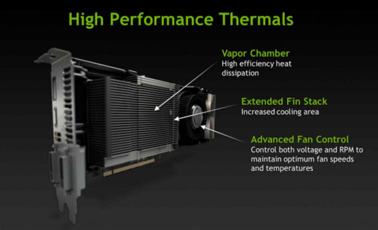 GeForce GTX Titan Presentation (7)