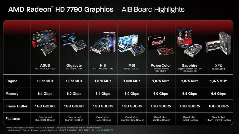AMD Radeon HD 7790 (10)