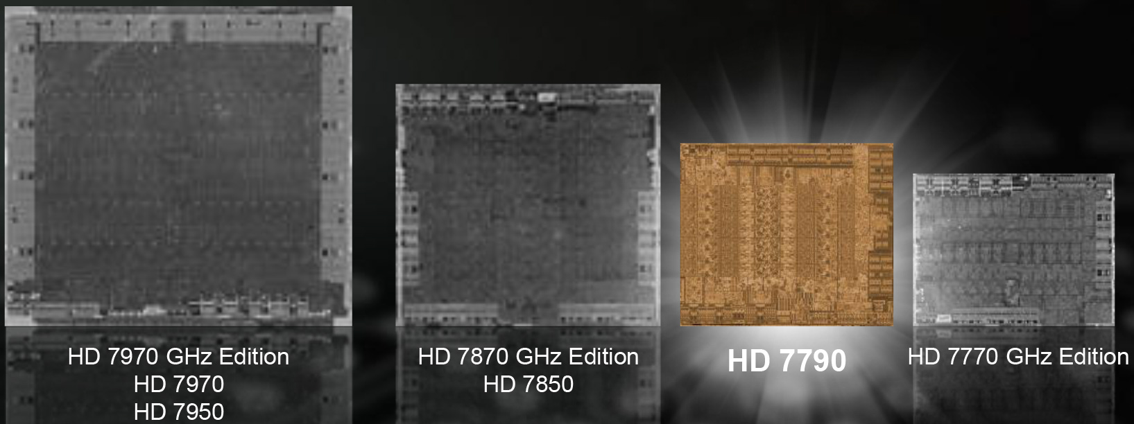 AMD Radeon HD 7790 (11)