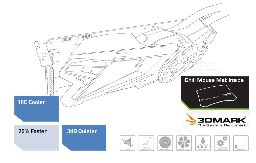 Inno3D GTX Titan Accelero Hybrid (2)