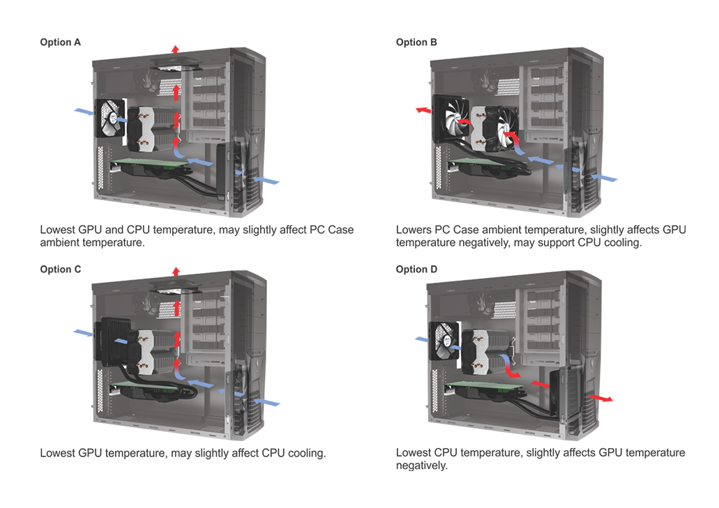 Inno3D GTX Titan Accelero Hybrid (4)