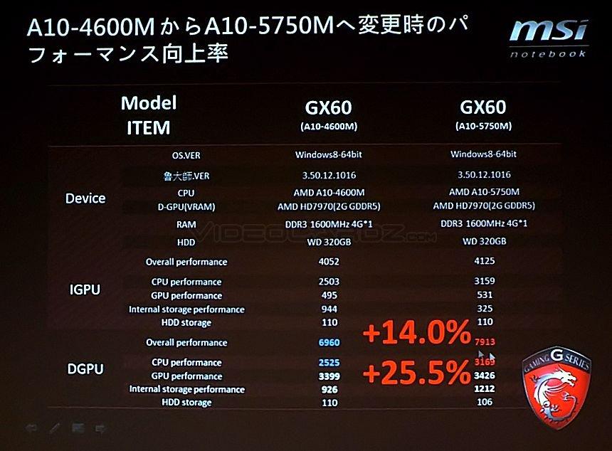 Radeon HD 8970M (1)