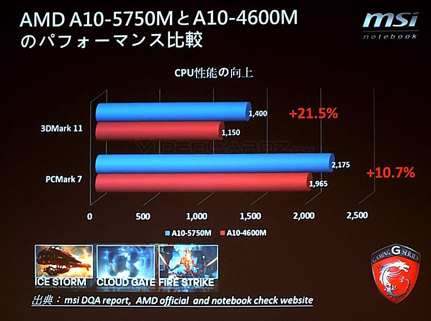 Radeon HD 8970M (2)
